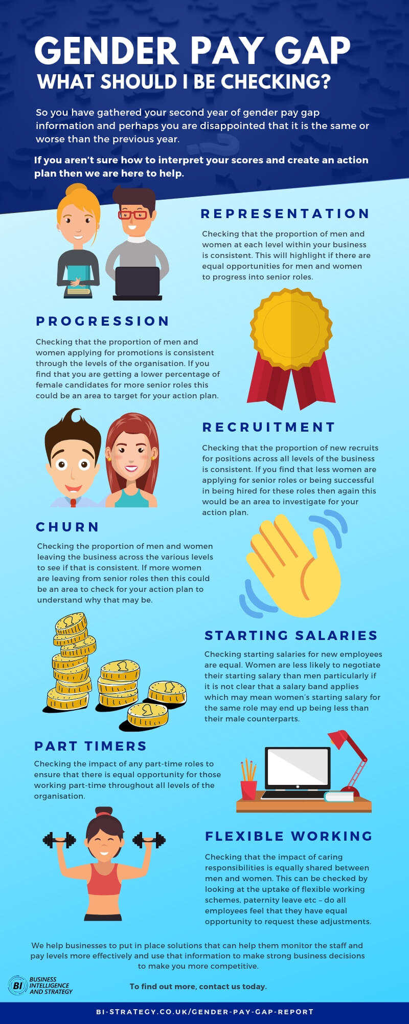 what to check closing the gender pay gap infographic